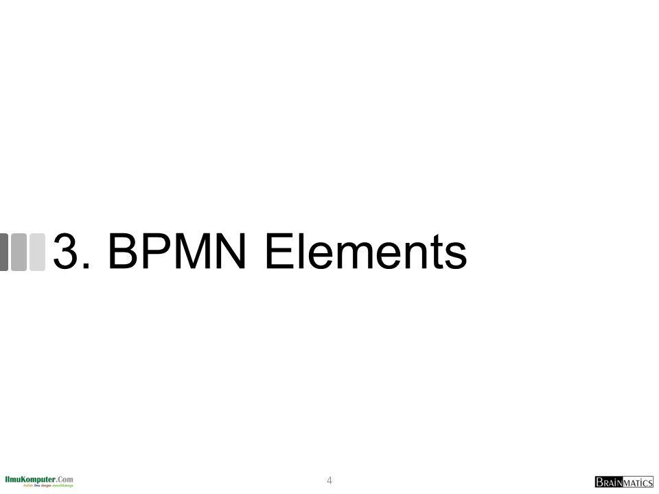 3. BPMN Elements