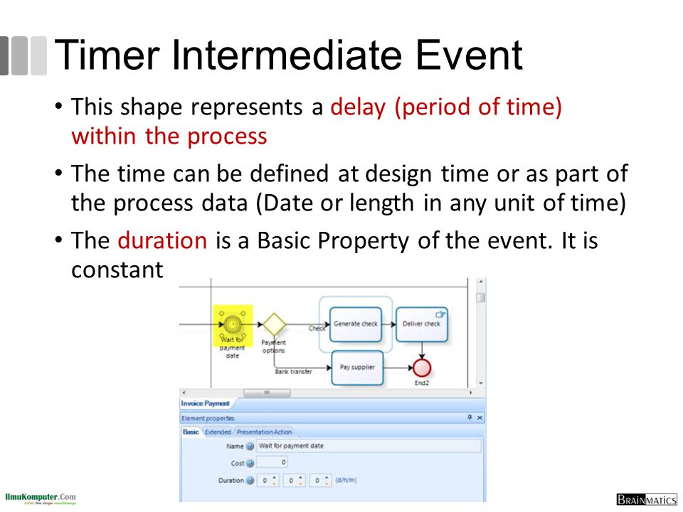 Timer Intermediate Event