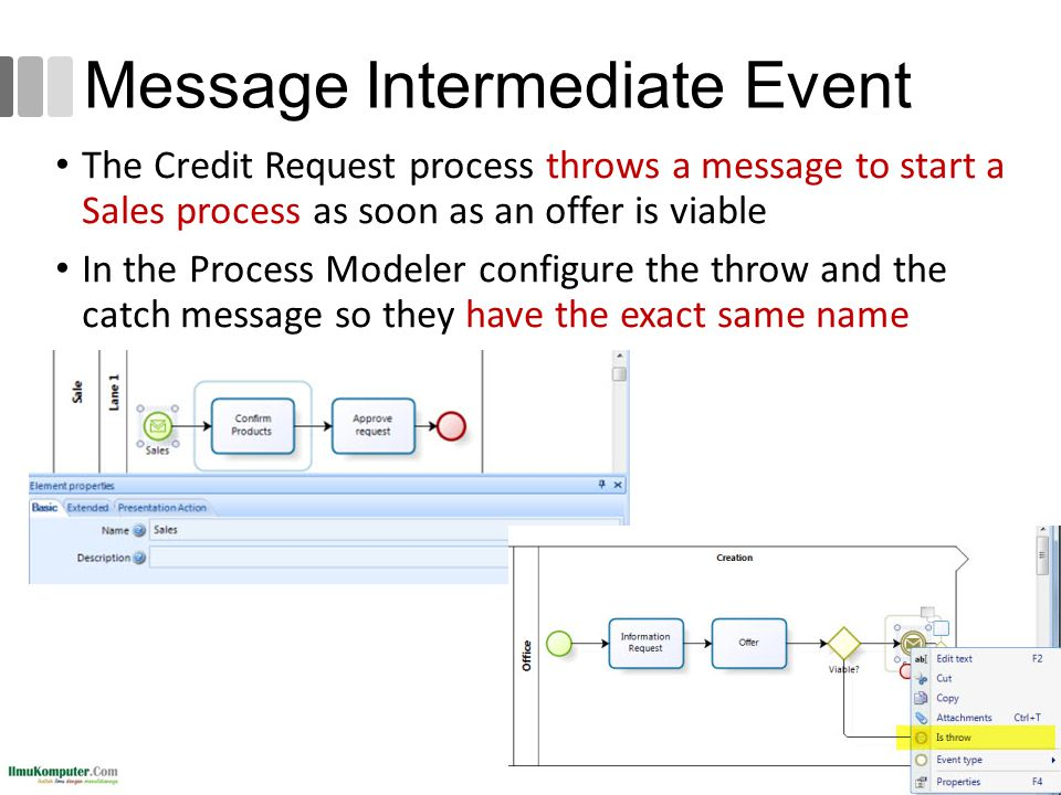 Message Intermediate Event