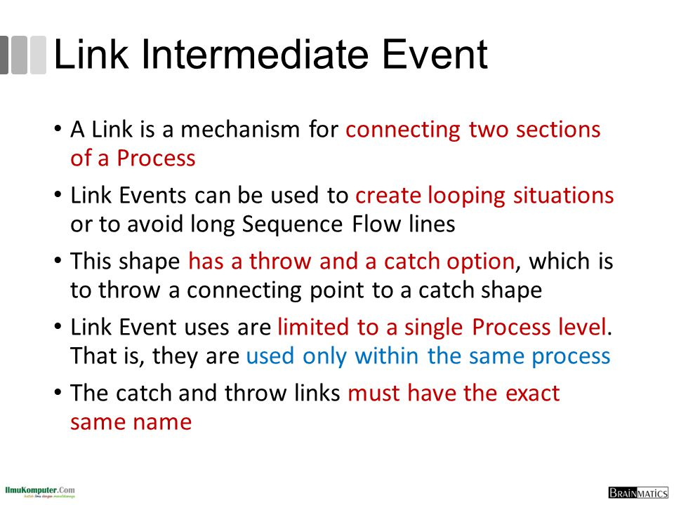 Link Intermediate Event