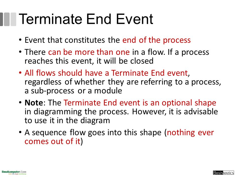 Terminate End Event Event that constitutes the end of the process