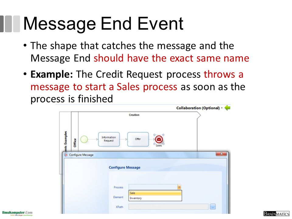 Message End Event The shape that catches the message and the Message End should have the exact same name.