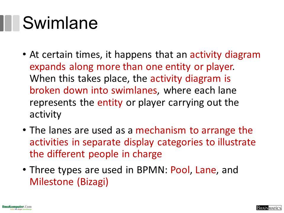 Bpmn fundamentals 3 bpmn elements ppt download 7 swimlane ccuart Images
