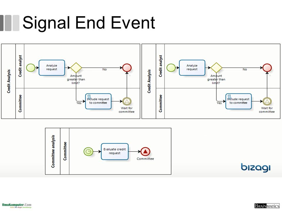 Signal End Event