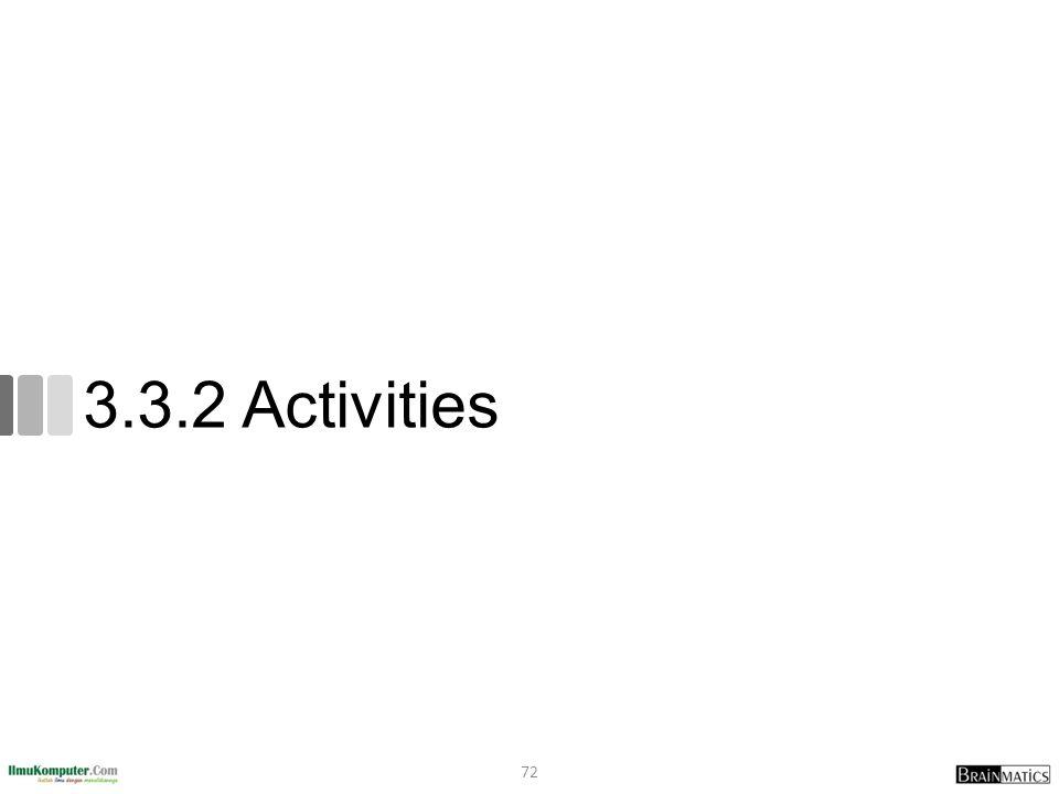 3.3.2 Activities