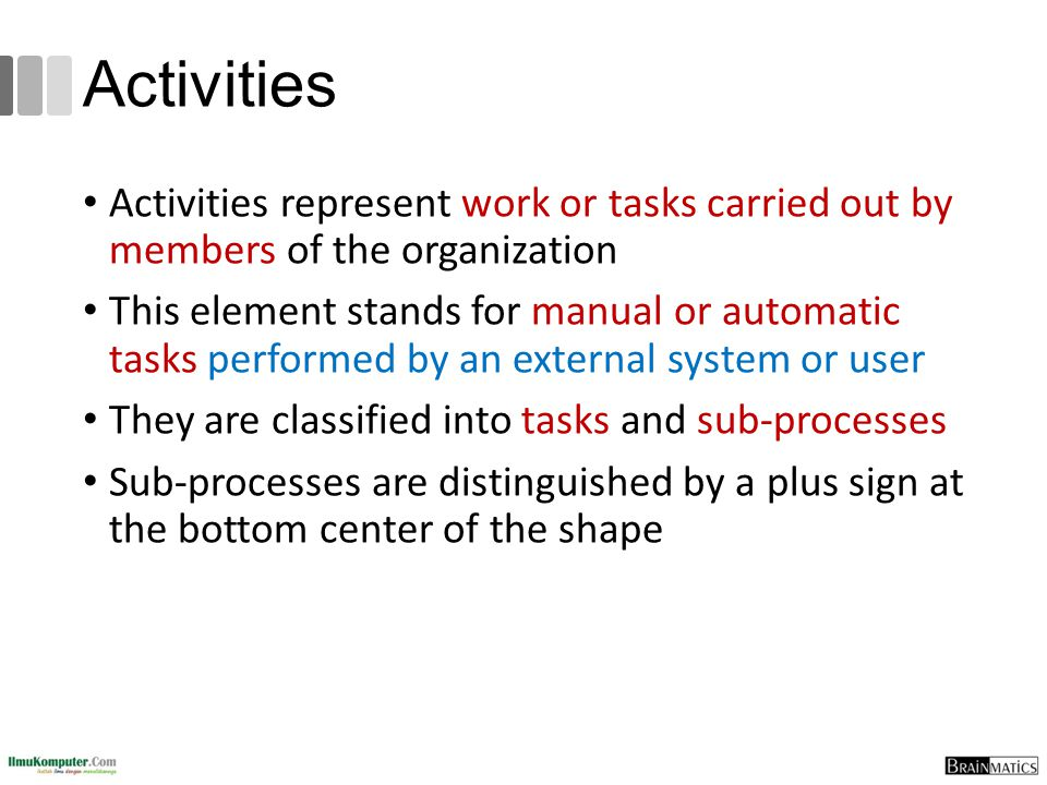 Activities Activities represent work or tasks carried out by members of the organization.