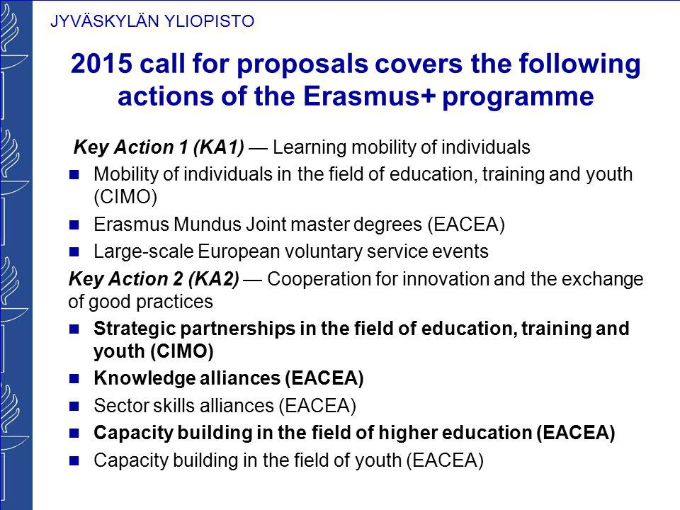 2015 call for proposals covers the following actions of the Erasmus+ programme