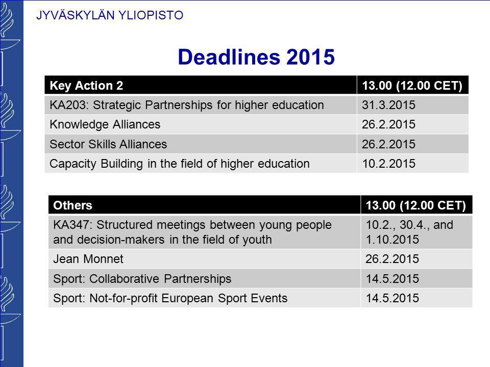 Deadlines 2015 Key Action 2 13.00 (12.00 CET)
