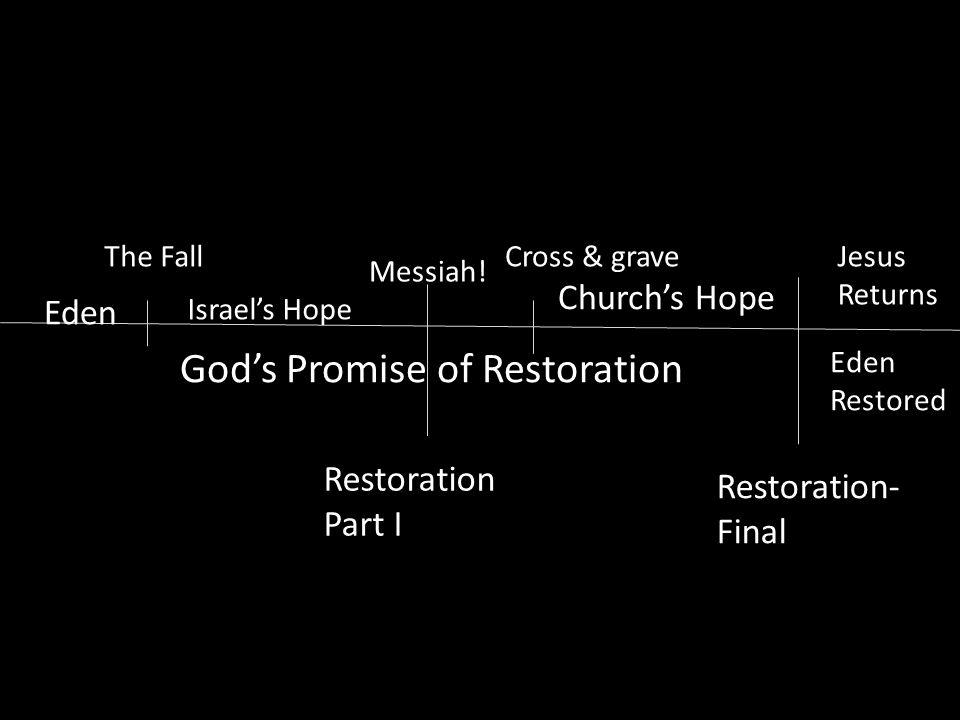 God's Promise of Restoration