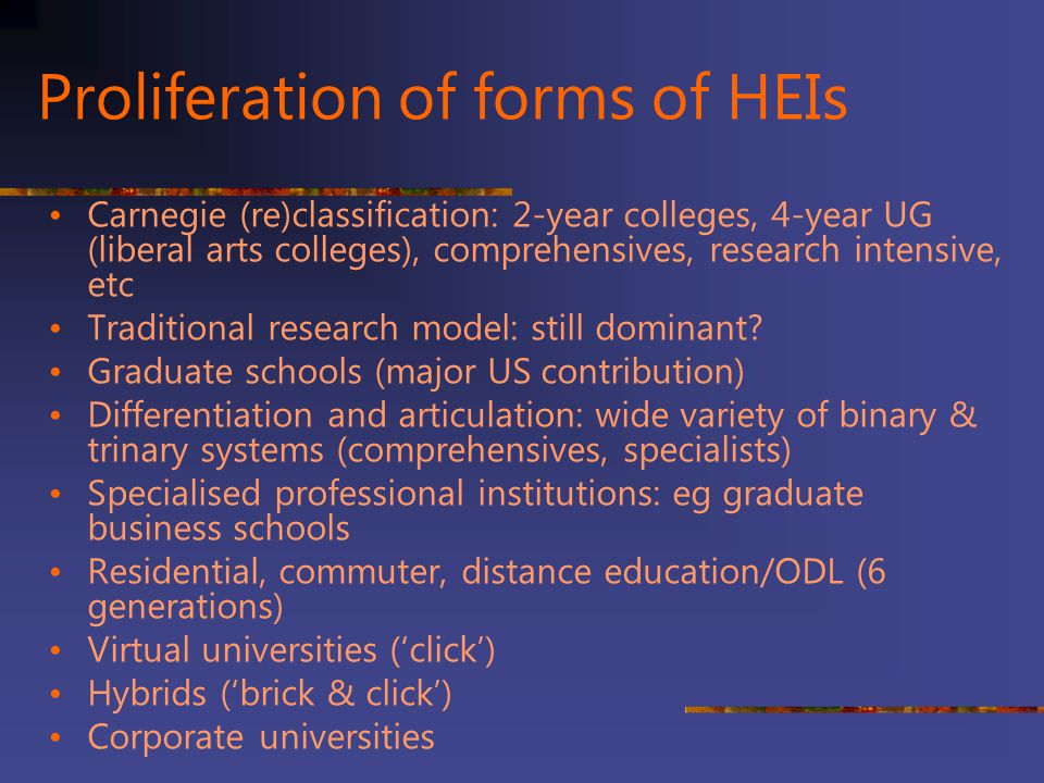 Proliferation of forms of HEIs