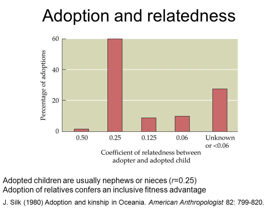 Adoption and relatedness