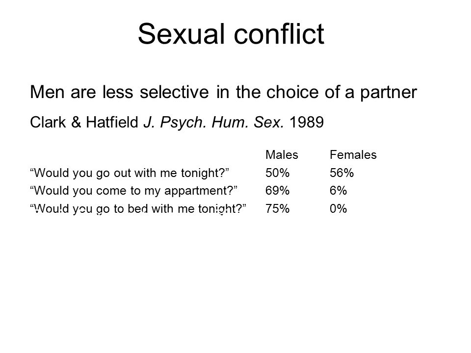Sexual conflict Men are less selective in the choice of a partner