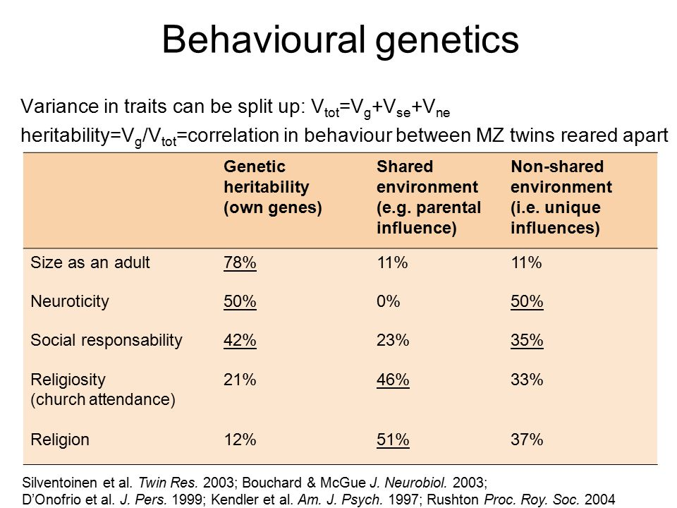 Behavioural genetics Variance in traits can be split up: Vtot=Vg+Vse+Vne.