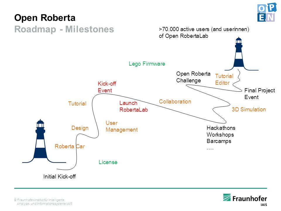 Open Roberta Roadmap - Milestones