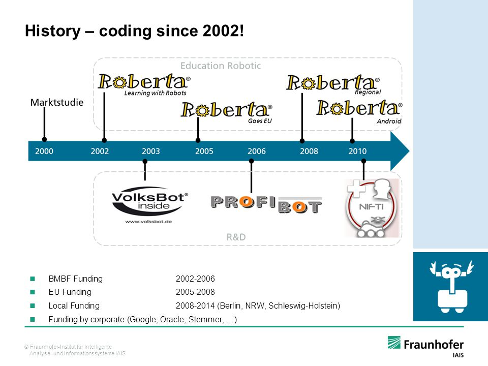 History – coding since 2002! BMBF Funding 2002-2006