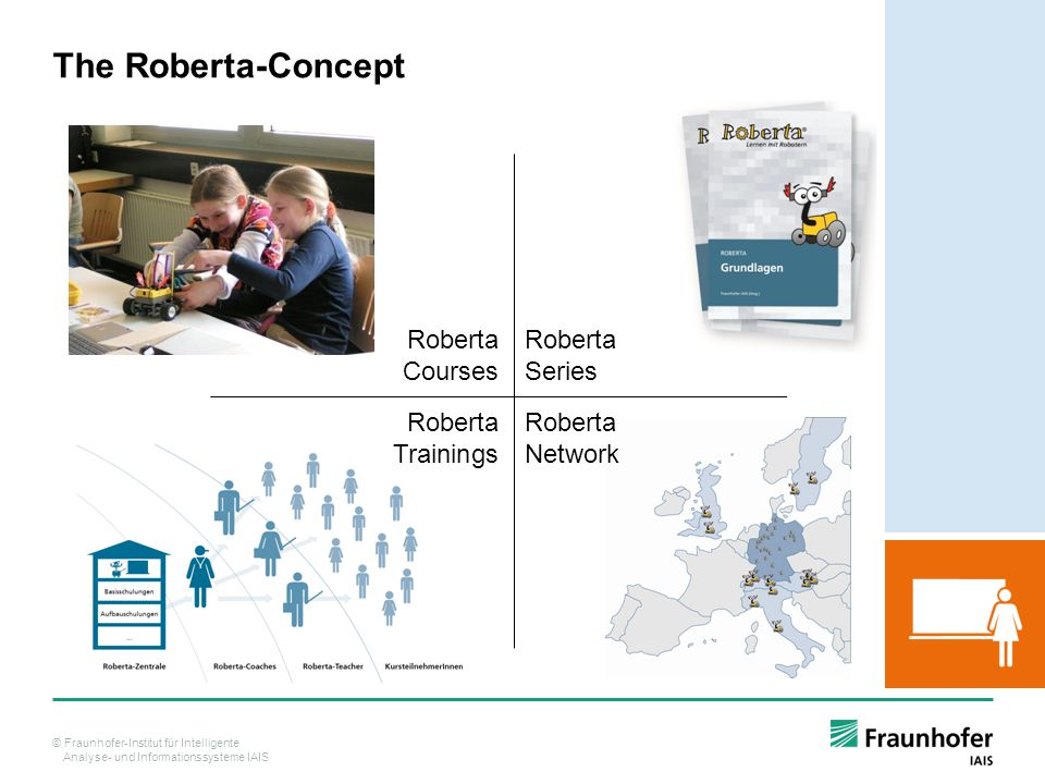 The Roberta-Concept Roberta Courses Roberta Series Roberta Trainings