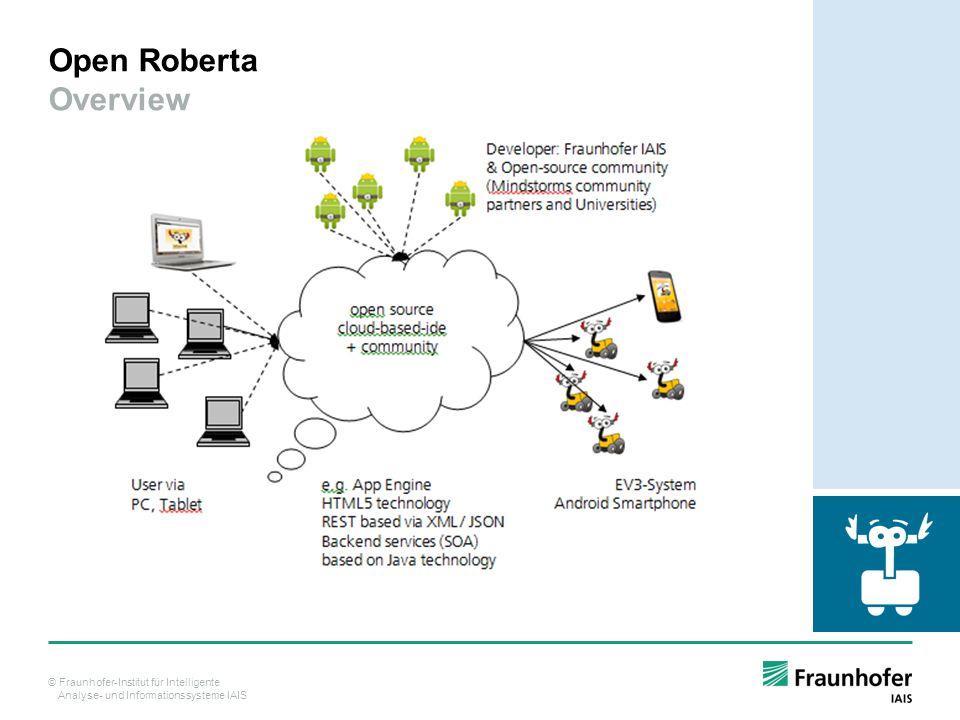 Open Roberta Overview