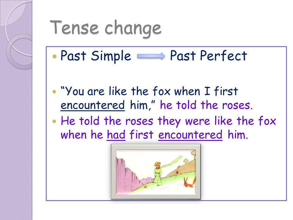 Tense change Past Simple Past Perfect