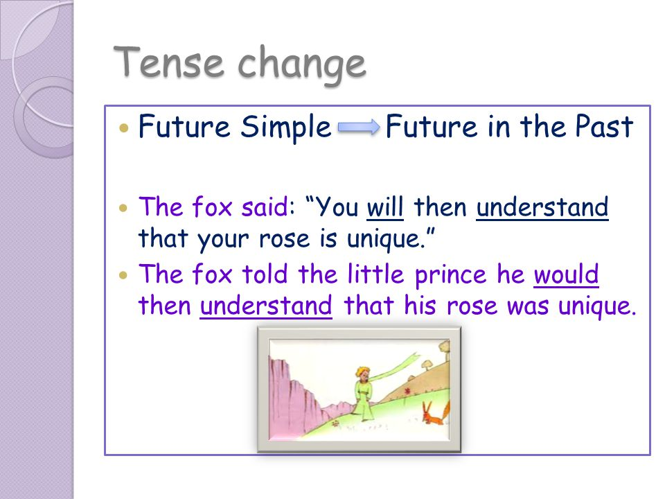 Tense change Future Simple Future in the Past