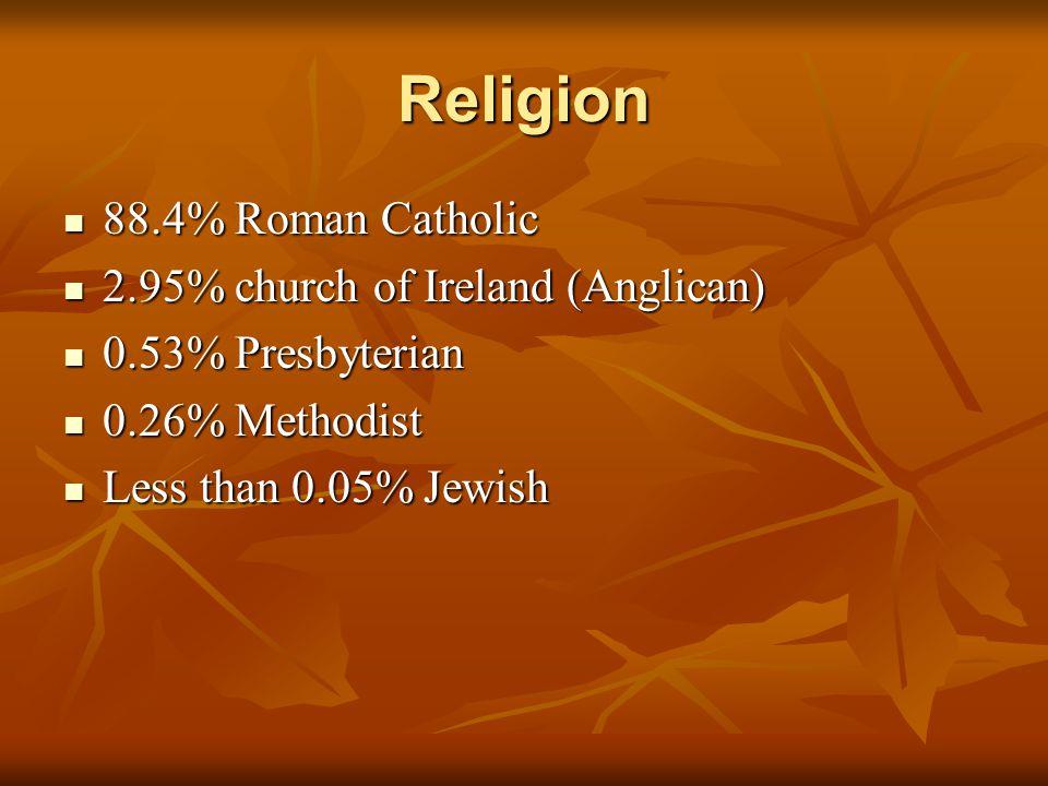 Religion 88.4% Roman Catholic 2.95% church of Ireland (Anglican)