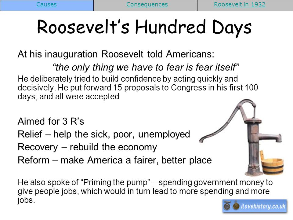 Roosevelt's Hundred Days