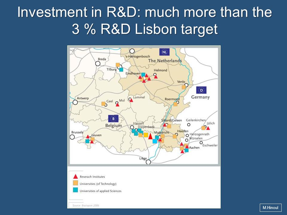 Investment in R&D: much more than the 3 % R&D Lisbon target