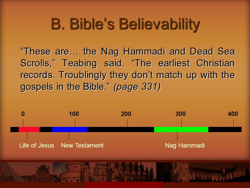 B. Bible's Believability