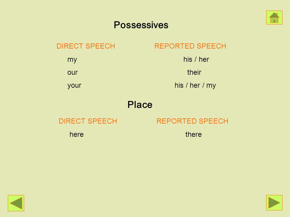 Possessives Place DIRECT SPEECH REPORTED SPEECH my his / her our their