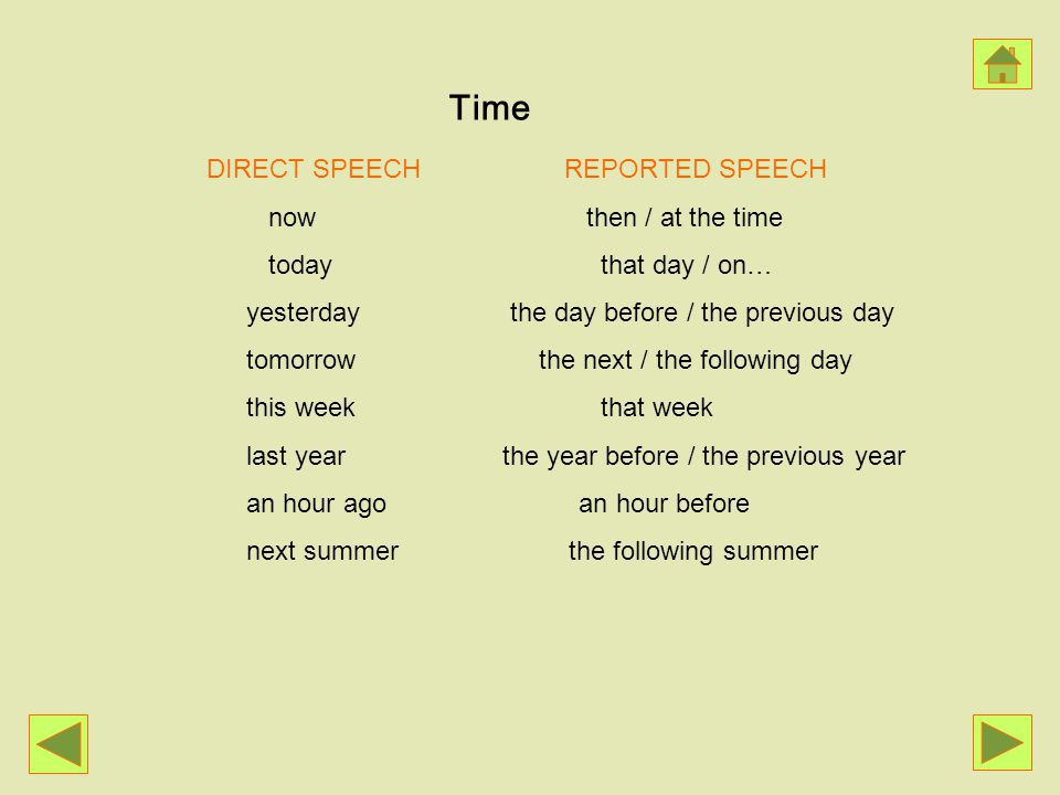 Time DIRECT SPEECH REPORTED SPEECH now then / at the time