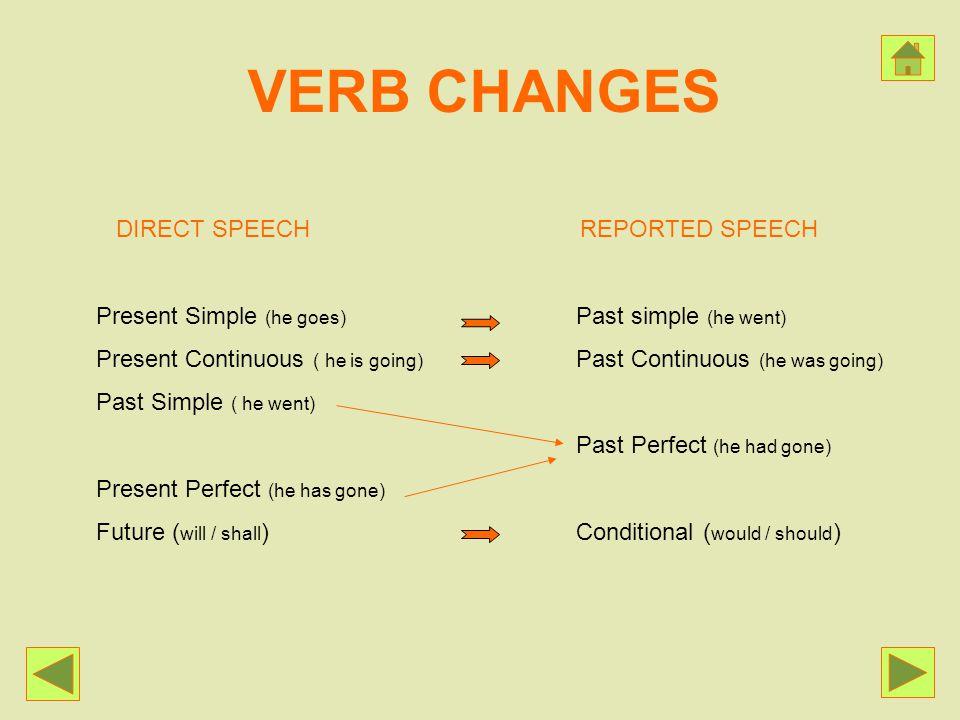 VERB CHANGES DIRECT SPEECH REPORTED SPEECH