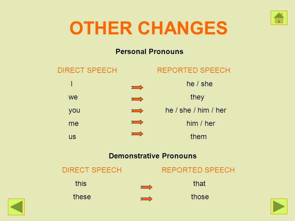OTHER CHANGES Personal Pronouns DIRECT SPEECH REPORTED SPEECH