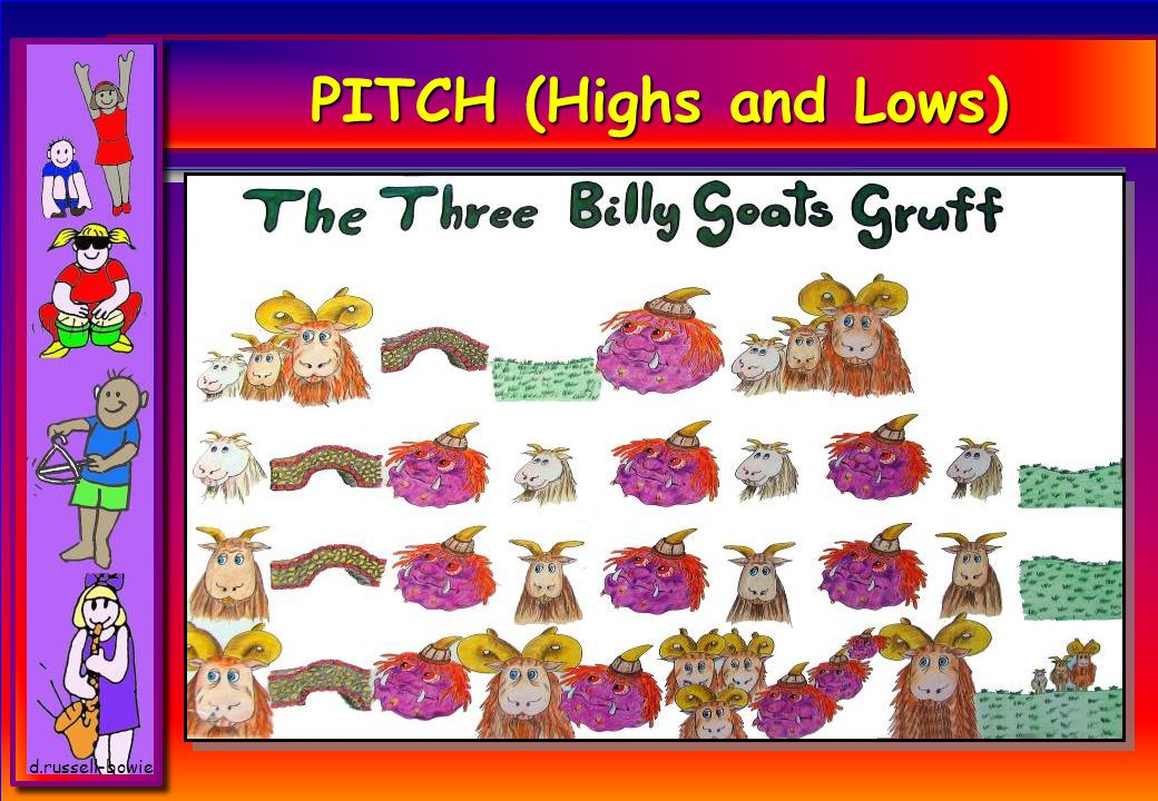 PITCH (Highs and Lows)