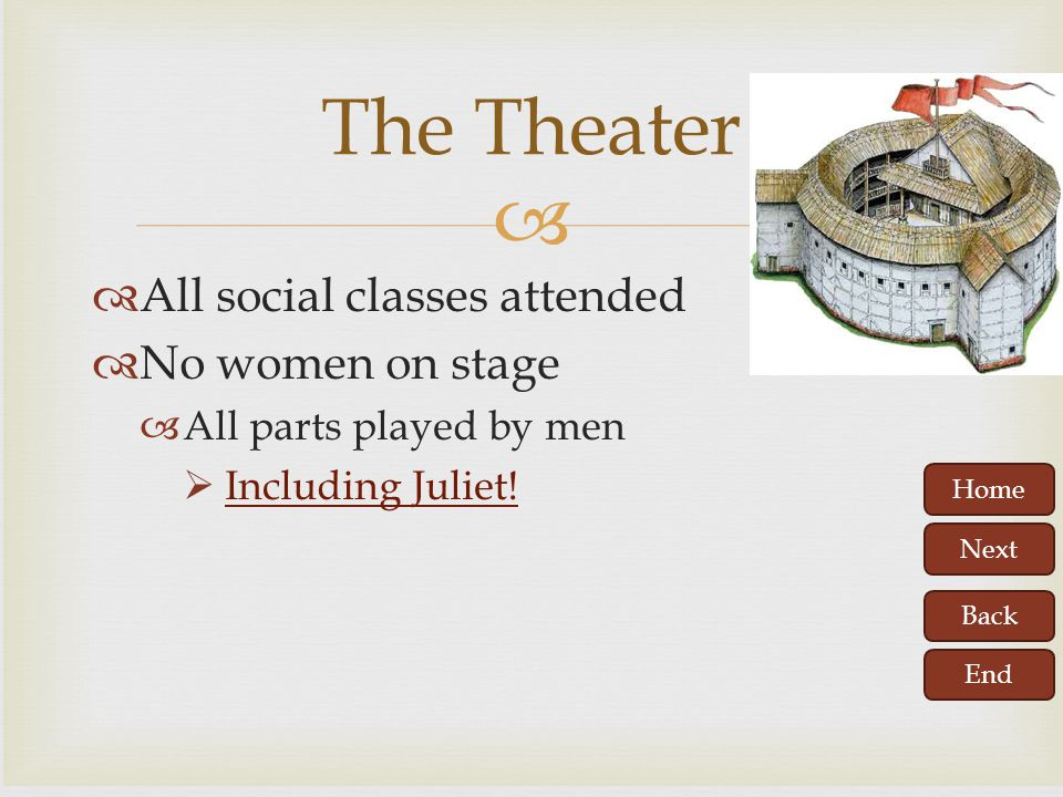 The Theater All social classes attended No women on stage