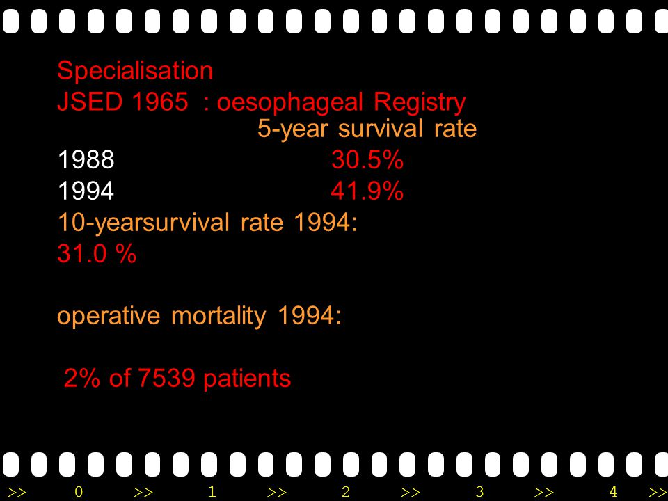 Specialisation JSED 1965 : oesophageal Registry. 5-year survival rate. 1988 30.5% 41.9% 10-yearsurvival rate 1994: