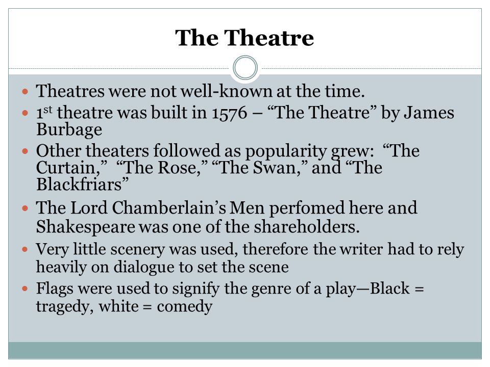 The Theatre Theatres were not well-known at the time.