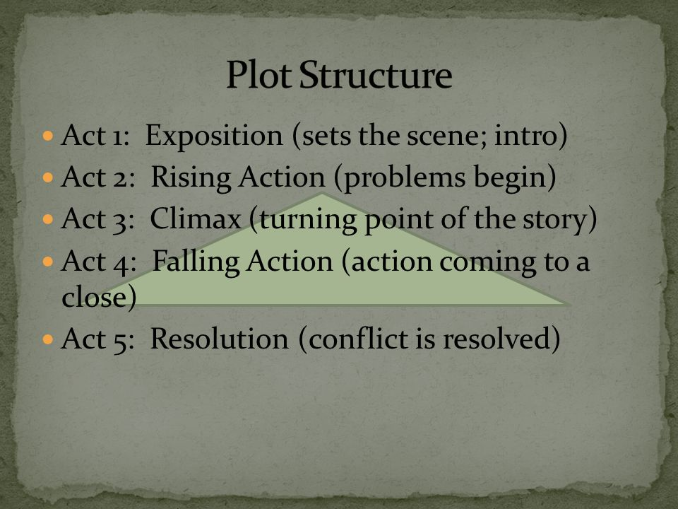 Plot Structure Act 1: Exposition (sets the scene; intro)