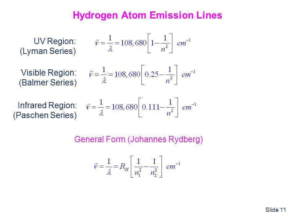 Hydrogen Atom Emission Lines
