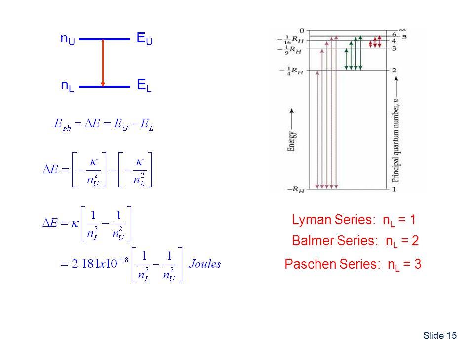 nU nL EU EL Lyman Series: nL = 1 Balmer Series: nL = 2