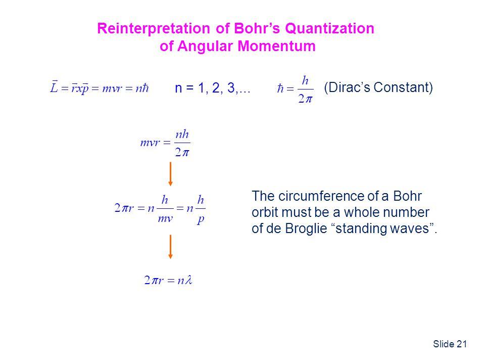 Reinterpretation of Bohr's Quantization