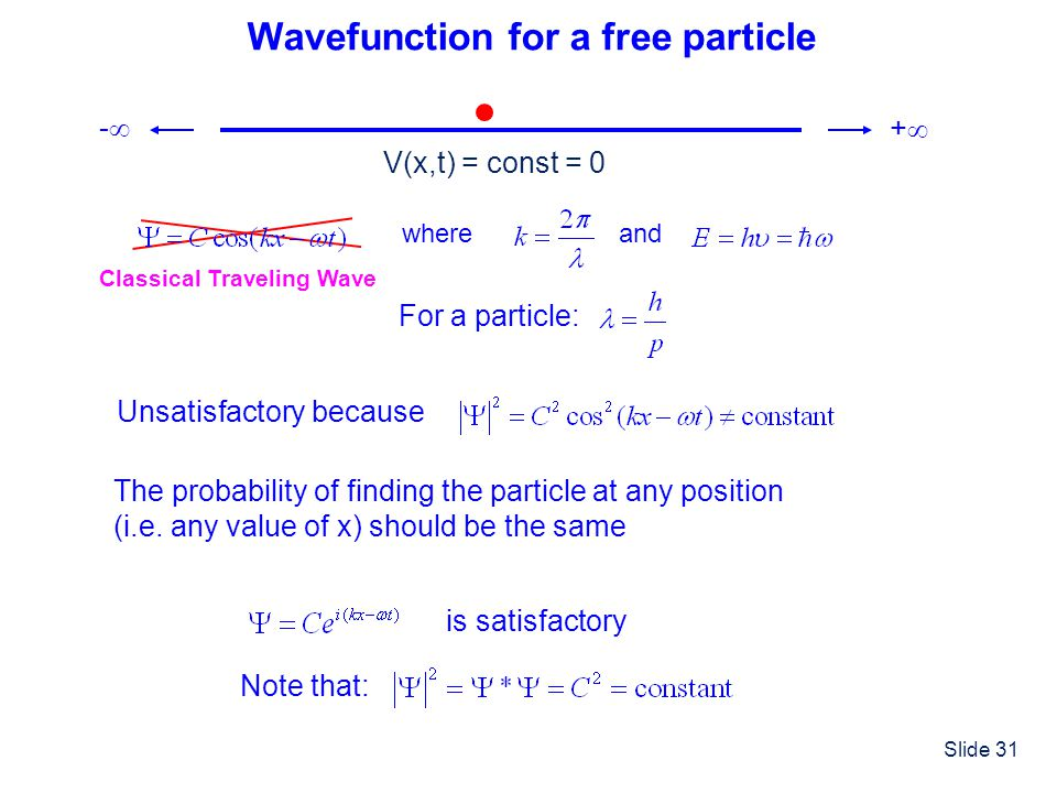 Wavefunction for a free particle