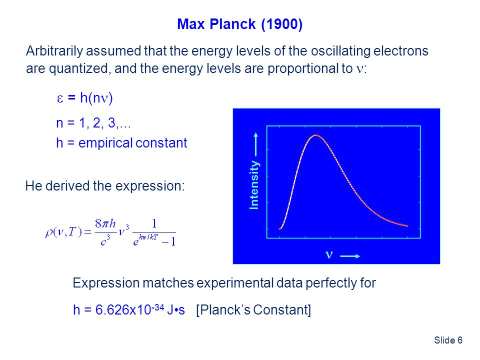 Max Planck (1900) Arbitrarily assumed that the energy levels of the oscillating electrons.