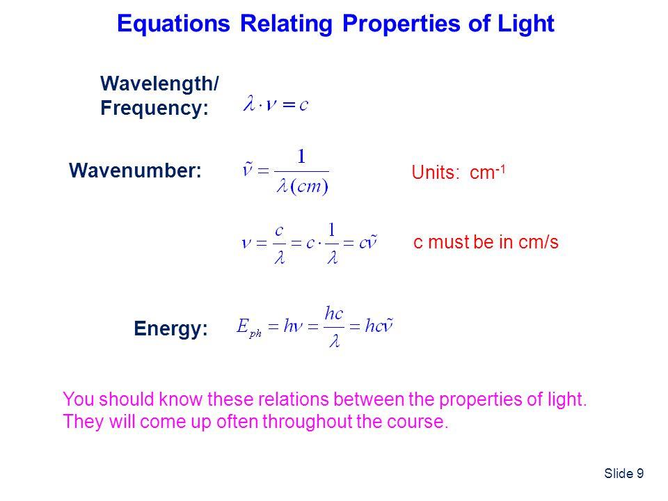 Equations Relating Properties of Light