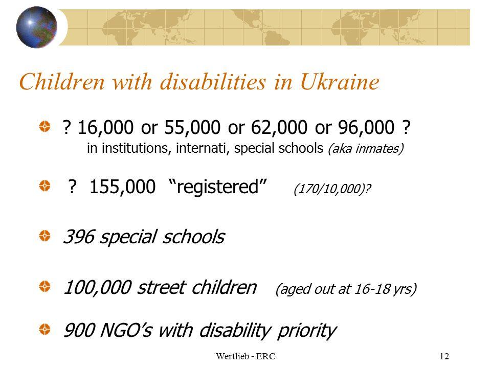 Children with disabilities in Ukraine