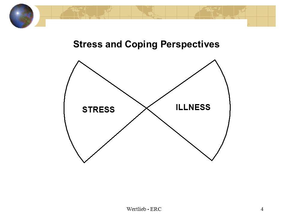 Stress and Coping Perspectives