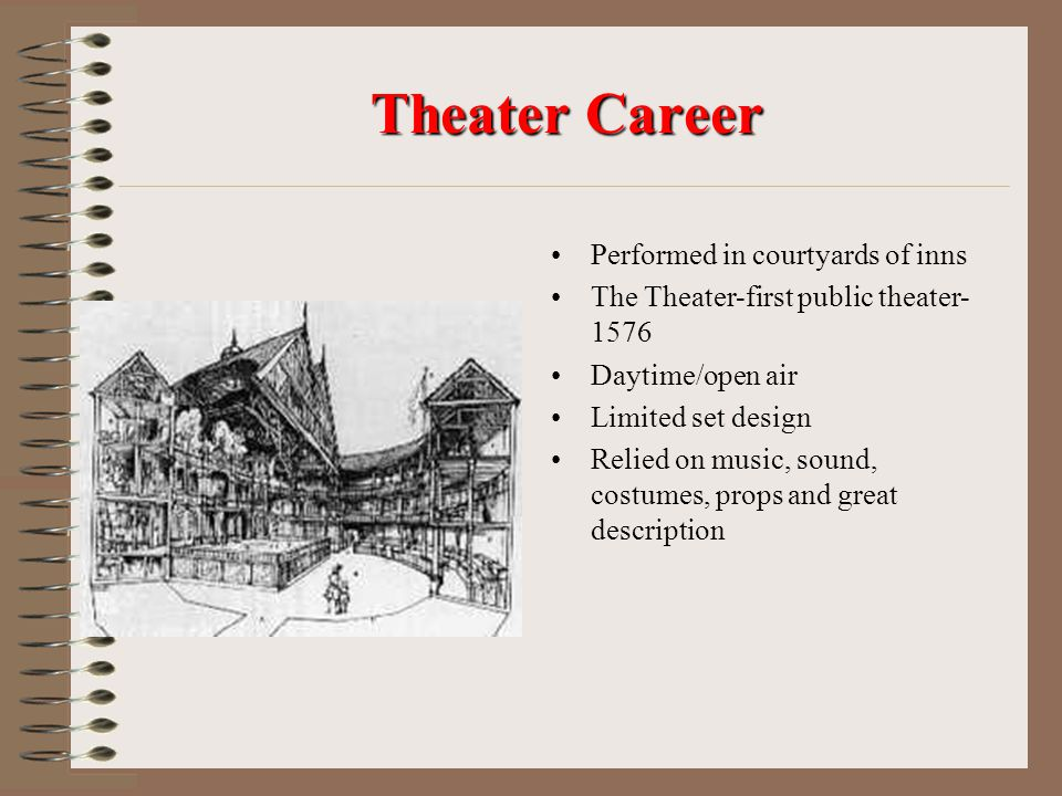 Theater Career Performed in courtyards of inns