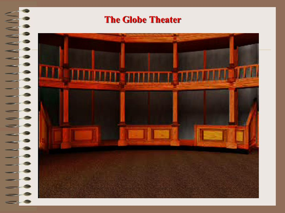 The Globe Theater