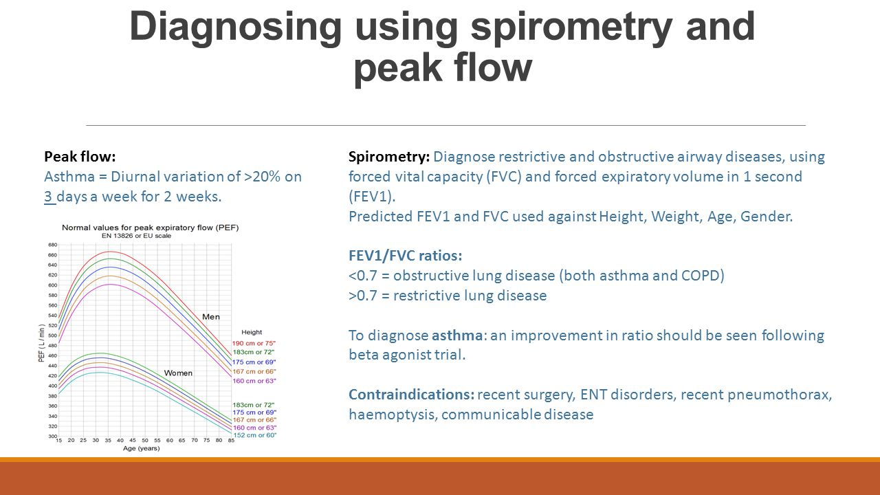 Diagnosing using spirometry and peak flow