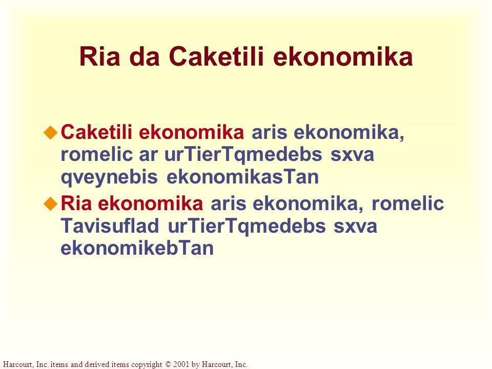 Ria da Caketili ekonomika