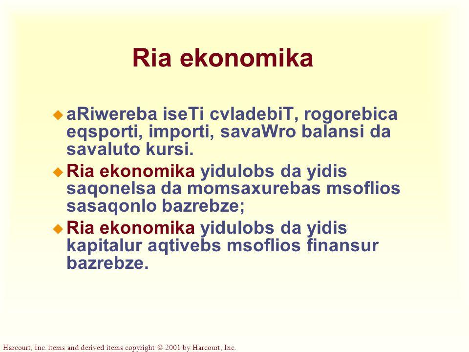 Ria ekonomika aRiwereba iseTi cvladebiT, rogorebica eqsporti, importi, savaWro balansi da savaluto kursi.