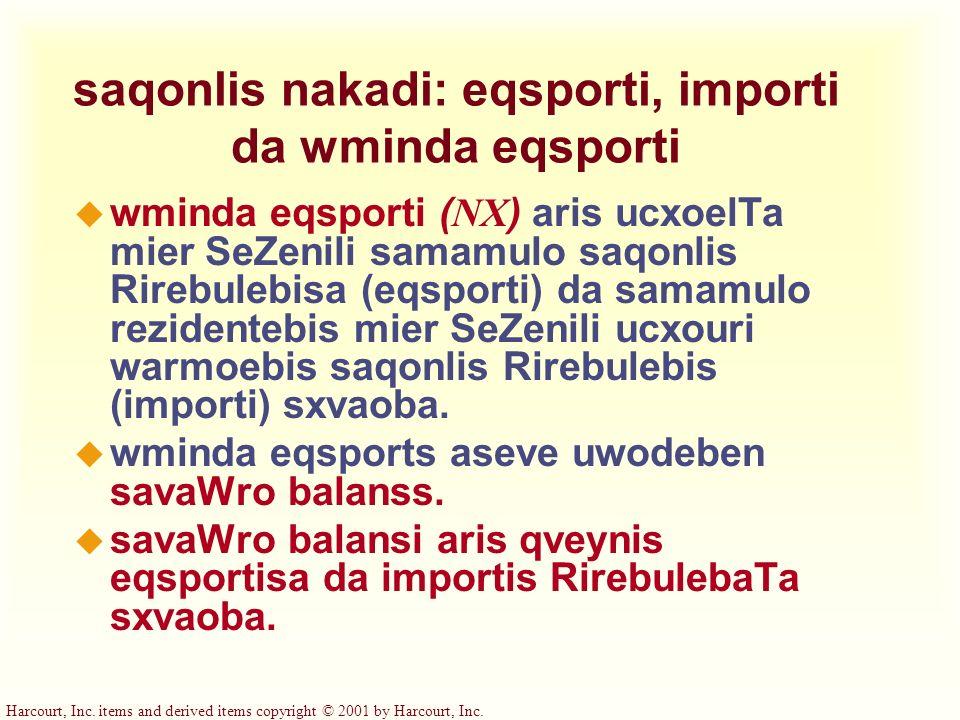 saqonlis nakadi: eqsporti, importi da wminda eqsporti